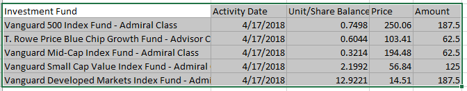 April 401k